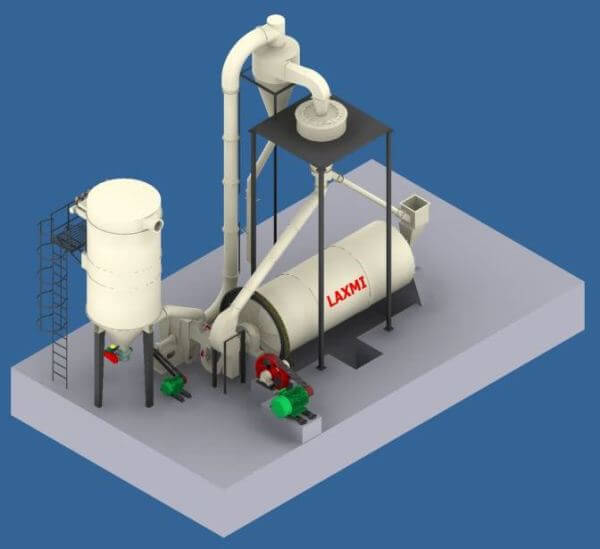 A Quick Look At Retsch Milling And Sieving Products