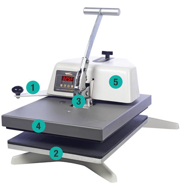 Some Things to Consider in choosing Monogramming Machines